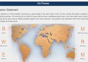 Rajesh Exports公司