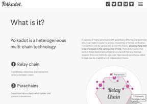Polkadot-波卡链公共区块链技术