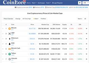 Coinlore-在线虚拟币实时价格网